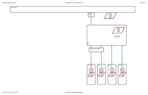 generic switch visio stencil cisco visio stencils generic 28 images generic network