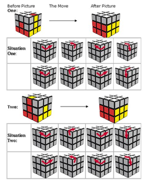 video tutorial rumus rubik welcome to my blog rumus rubik cube