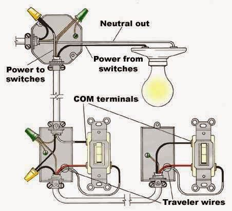 simple three way switch diagram residential wiring diagrams on improperly wiring three way