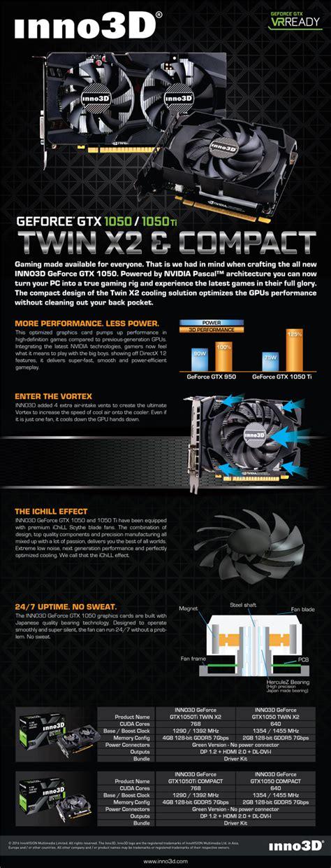 Vga Inno3d Gtx 1050 Ti X2 4gb Ddr5 inno3d geforce gtx 1050 ti 4gb x2 boost graphics card n105t 1ddv m5cm ccl computers