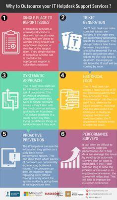 partners is service desk it help desk structure let us help you improve your