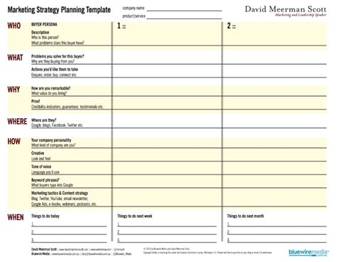 free strategic planning templates sanjonmotel