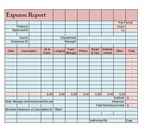 9 Sle Expense Report Templates Sle Templates Scrap Report Excel Template