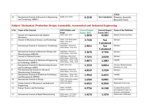 Design Management Journal Impact Factor | journal impact factor 2012 1