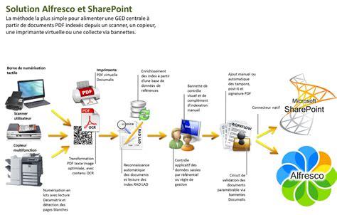 paper workflow workflows in sharepoint best free home design idea