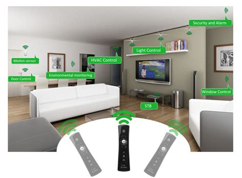 smart home devices licensing program philips ip s