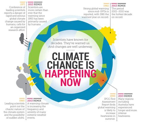 the madhouse effect how climate change is threatening our planet destroying our politics and driving us igraphi communication arts