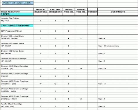 How To Keep An Inventory Of Office Supplies Tools Pinterest Office Supplies Inventory Excel Template