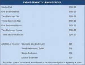 Blinds For Bathrooms Uk End Of Tenancy Adept Cleaning Solutions