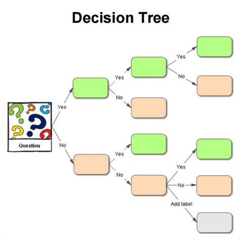decision tree template excel decision tree 7 free pdf sle templates