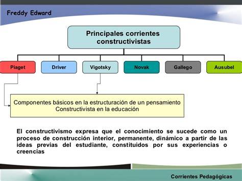 vigotski las corrientes pedag gicas pedagog a y corrientes pedagogica