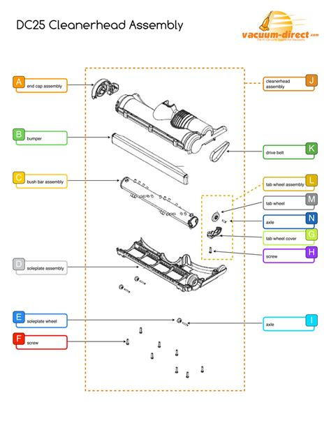 dyson dc25 parts diagram dyson dc25 cleanerhead assembly parts diagram