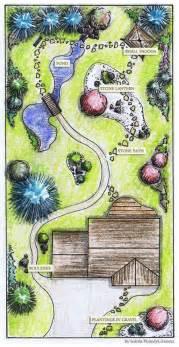 Japanese Garden Layout Garden Layout Tool Free Garden Planner Software Free Landscape Planning Tool Planning