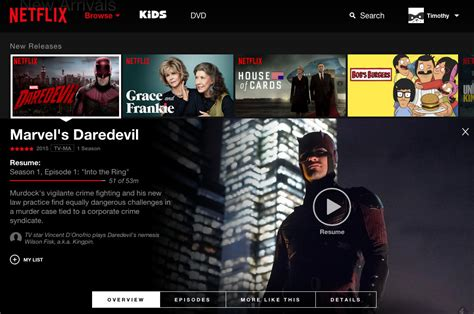 design shows on netflix the science behind netflix s first major redesign in four
