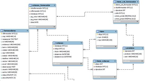 unrecognized database format excel query is possible return a query like excel
