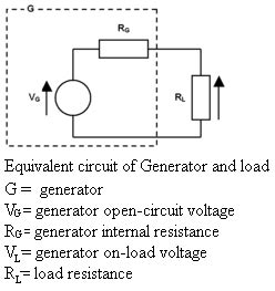 part g what is the equivalent resistance of the resistor network c r e a t i v i t y generator equivalent circuit parts