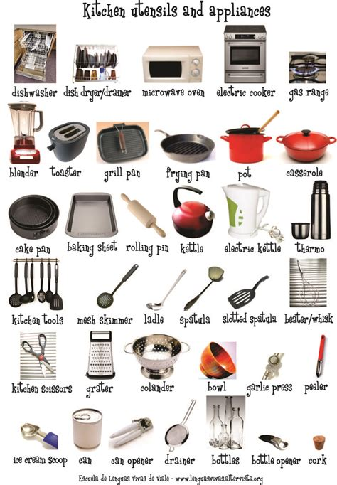 kitchen utensils names best 25 kitchen utensils list ideas on pinterest
