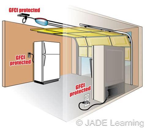Garage Gfci by 210 8 A 2 Gfci Protection