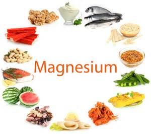 signs of magnesium deficiency milton chiropractic clinic