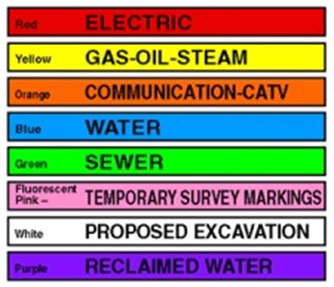 utility marking colors the city of liberty official website working in the