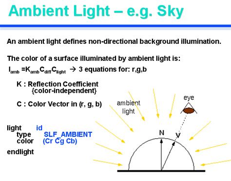 Ambient Light Definition by Ambient Lighting Definition Lighting Xcyyxh