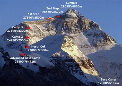 mt everest map maps routes guide of china hiking trekking mountaineering top ten routes