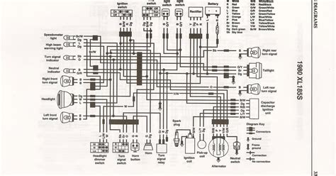 sintegua s diagrama el 233 ctrico honda xl 185