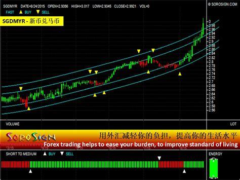 1 china dollar to sgd forex rate sgd to usd erokytumak web fc2