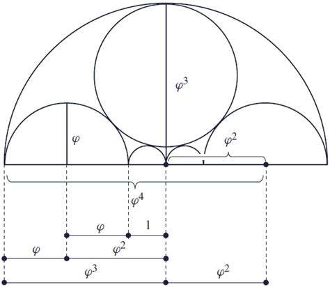 diagram ratio golden ratio in geometry