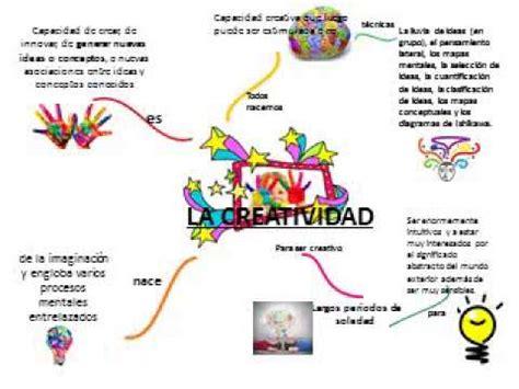 imagenes de mapas mentales hermosos mapa mental la creatividad youtube