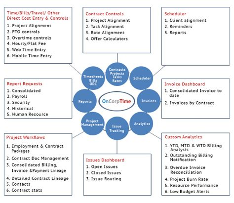 contract management workflow process contract management workflow 28 images contract