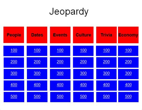 Jeopardy Powerpoint Template With Scoreboard jeopardy powerpoint template 8 free sles exles