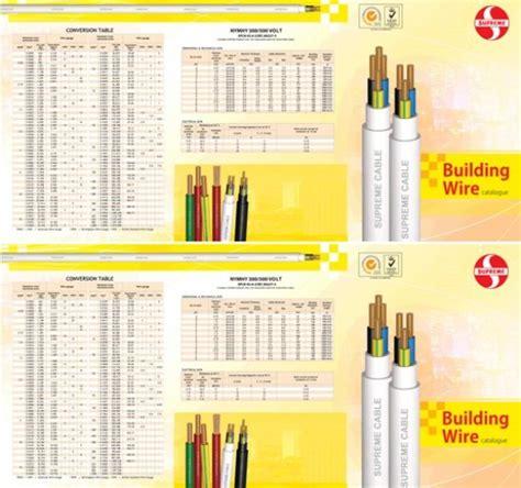 Kabel Supreme Tunggal Outdoor Nyy 3 X 2 5mm Meteran supreme building wire hbe centrado