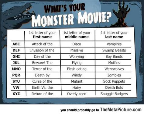 fantasy film name generator what s your monster movie the meta picture
