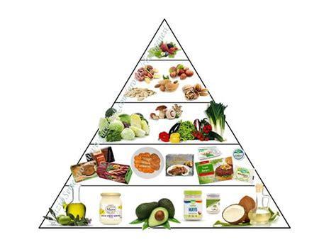 piramide alimentare vegana piramide alimentare chetogenica vegana