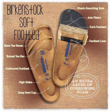 Best Comfort Shoes Birkenstock Granada Soft Footbed Unsurpassed Comfort