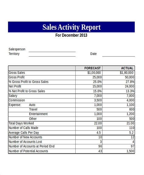 free sles report writing 9 sales report exles sles