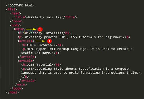 html tutorial html tags html tutorial tag in html html5 html code html