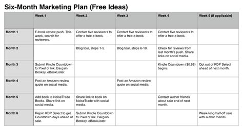 how to plan your promotions fix my story