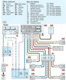 2015 nissan versa radio wiring diagram autos post