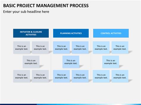 basec project templates basic project management process powerpoint template