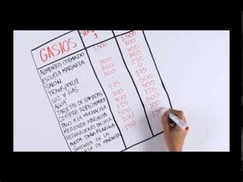 como hacer un presupuesto familiar banco uni 243 n versi 243 n presupuesto familiar youtube