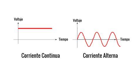 inductor en corriente alterna y continua corriente alterna vs corriente continua