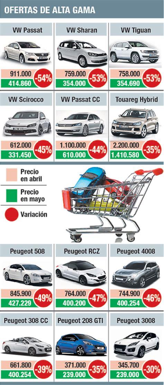 precio de autos la gran estafa autos importados bajan 60 precio taringa