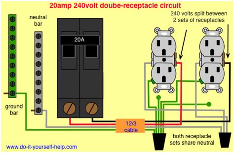 wiring a 20 220 volt outlet wiring diagrams wiring