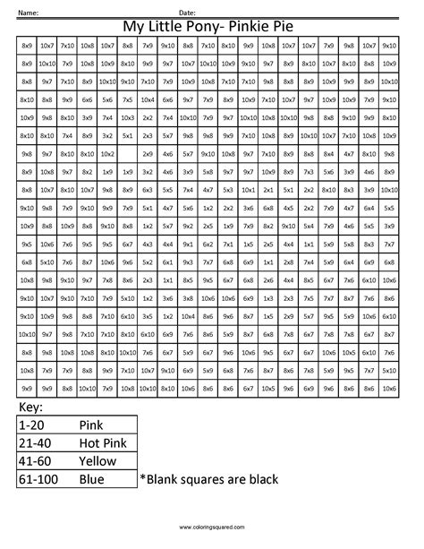 color by number multiplication worksheets homeschool parent