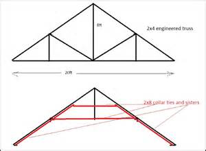 garage roof truss design dahkero barn style roof trusses plans