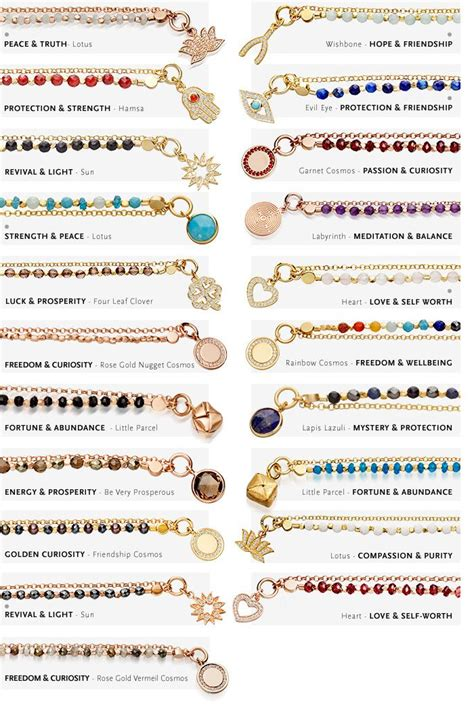 1000 ideas about bracelets with meaning on astley clarke water bracelet and mount