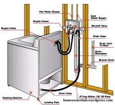 upstairs bathroom plumbing diagram venting for upstairs laundry doityourself com community