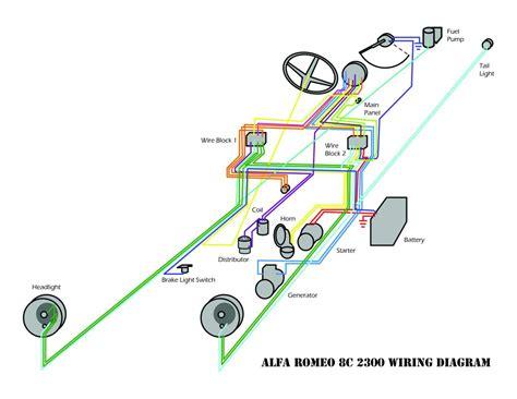 chevy 4 wire alternator wiring diagram free pdf files